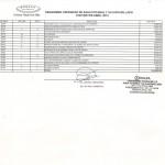 contratos abril 2014