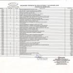 contratos enero 2014
