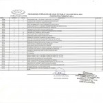 contratos febrero 2014