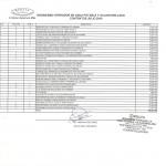 contratos julio 2014