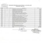 contratos junio 2014