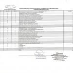 contratos marzo 2014